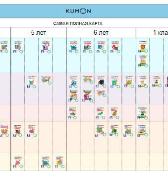 Новая самая полная карта KUMON готова!!! 1